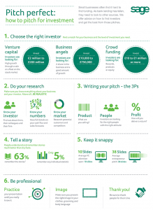 How to Pitch for Investment
