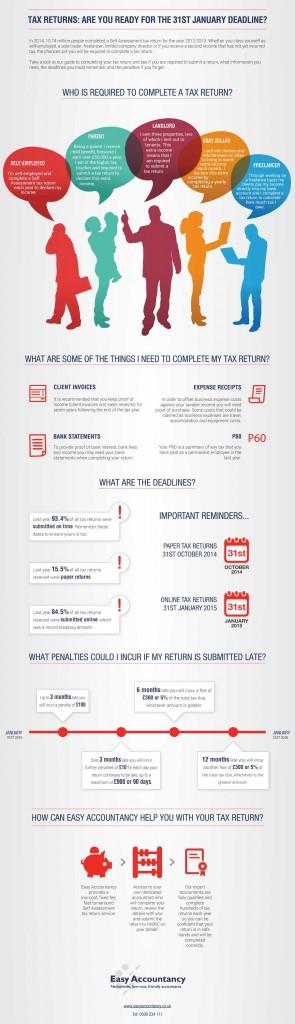 tax-return-infographic-self-employed
