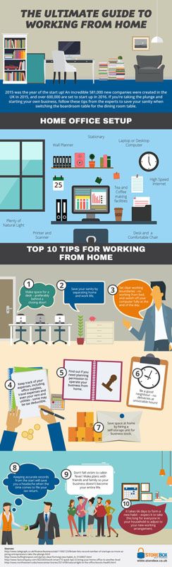 Storebox Guide To Working From Home